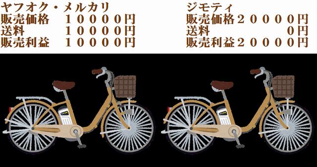 電動自転車 売る